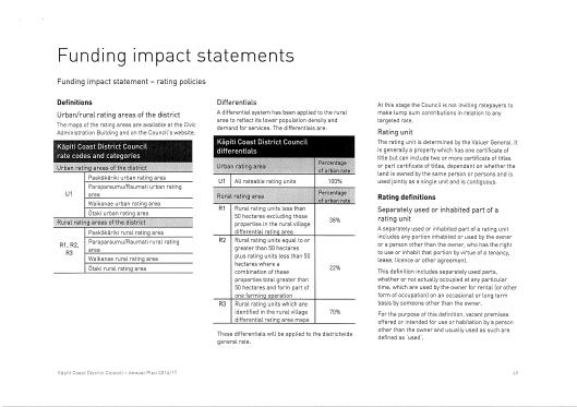Funding Impact1