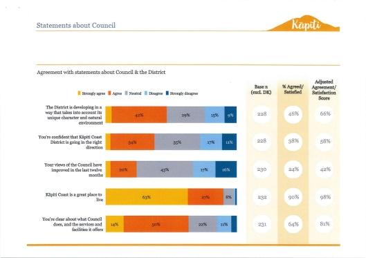 2017-online-survey-results-27