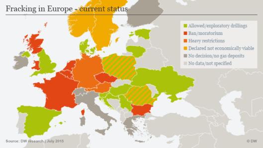 fracking in Europe