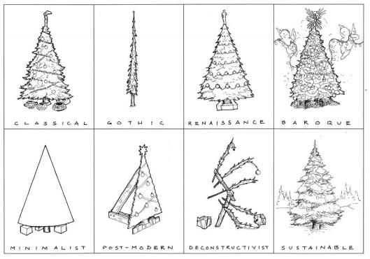 Xmas tree styles