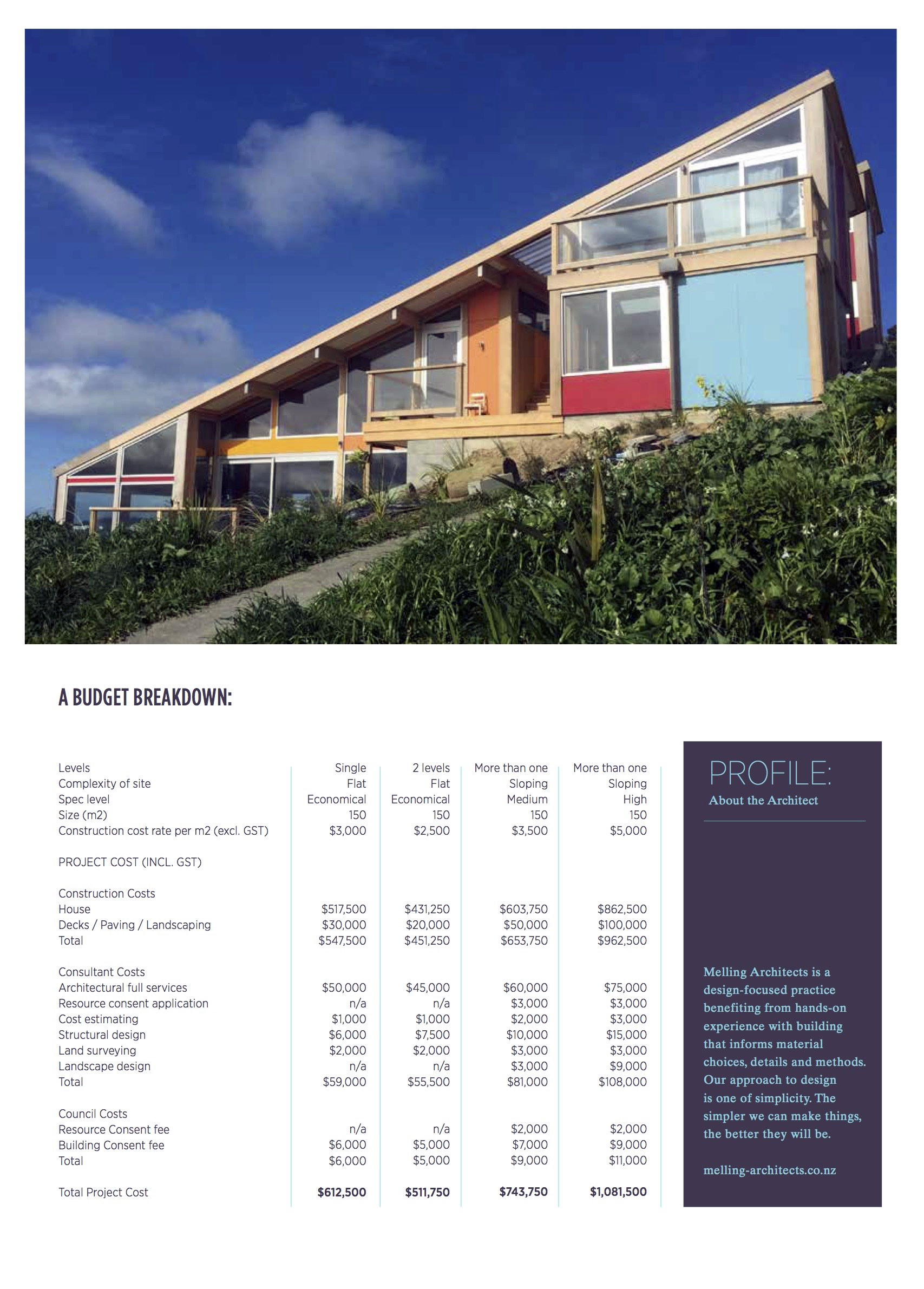 new house building costs in nz waikanae watch