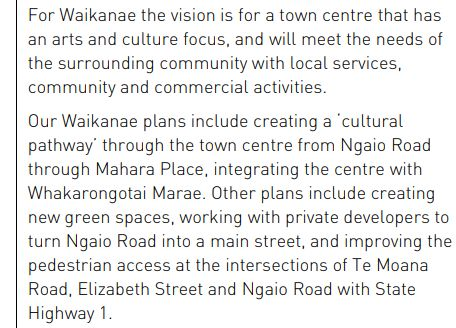 Waiky Town Centre