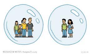 Coronavirus bubbles