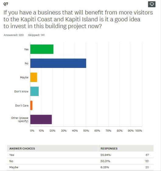 KEDA survey 3