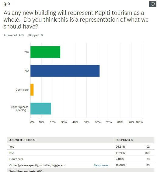 KEDA survey 4