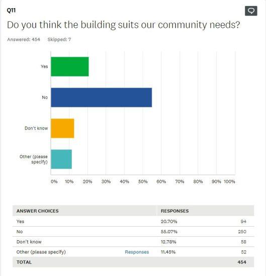 KEDA survey 5