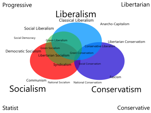 Ideologies01